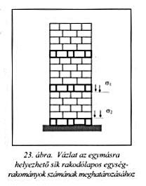vázlat az egymásra helyzhető sík rakodólapos egységrakományok számának meghatározásához