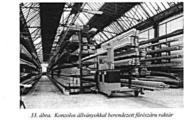konzolos állványokkal berendezett fűrészáru raktár